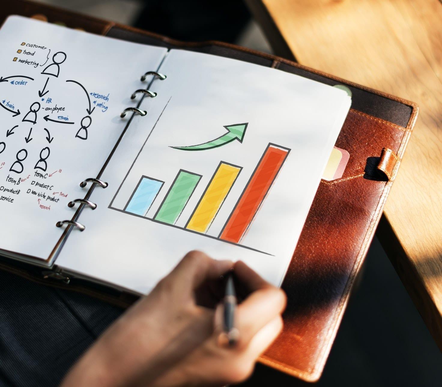 Colorful graph in padfolio
